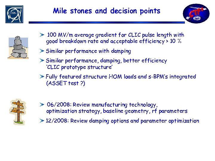 Mile stones and decision points 100 MV/m average gradient for CLIC pulse length with
