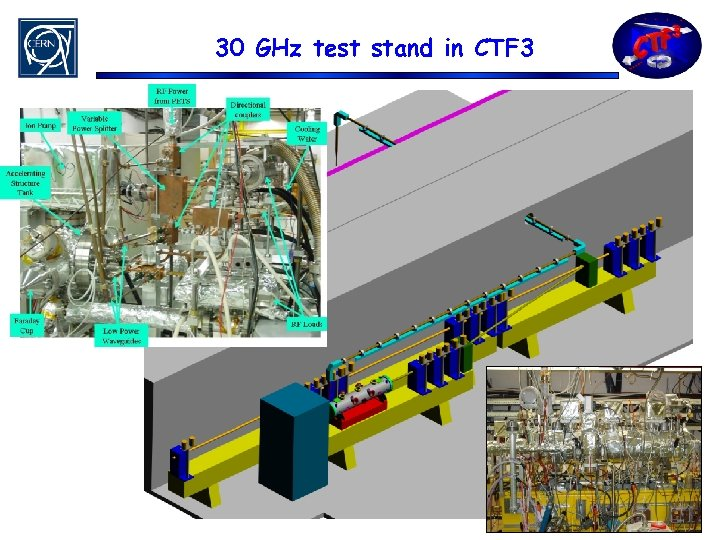 30 GHz test stand in CTF 3