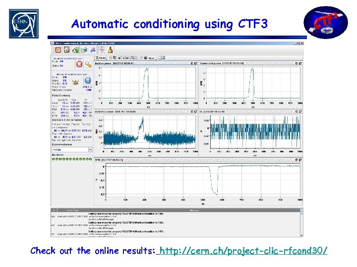 Automatic conditioning using CTF 3 Check out the online results: http: //cern. ch/project-clic-rfcond 30/