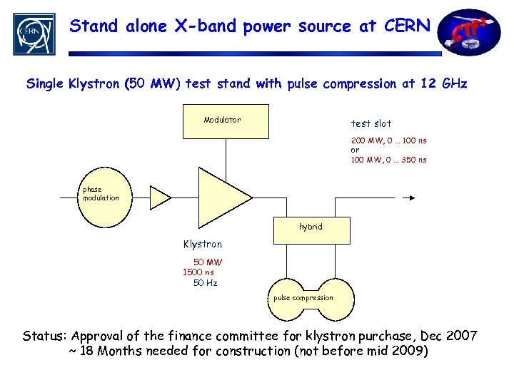 Stand alone X-band power source at CERN Single Klystron (50 MW) test stand with