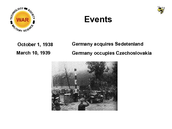 Events October 1, 1938 Germany acquires Sedetenland March 10, 1939 Germany occupies Czechoslovakia