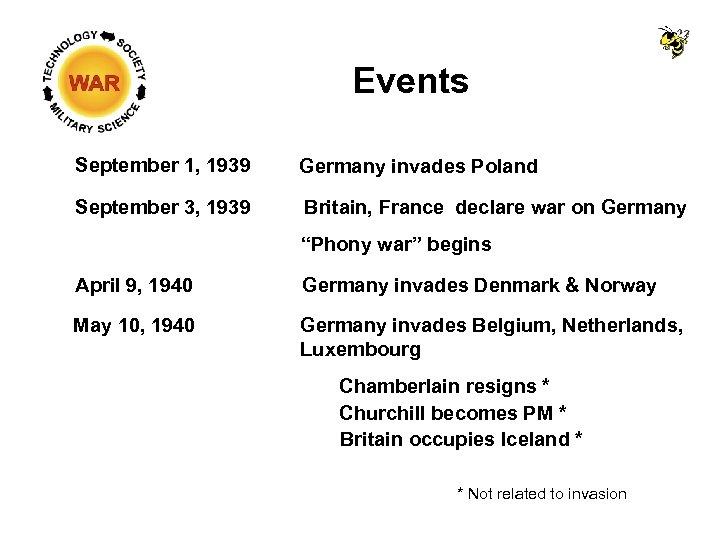 Events September 1, 1939 Germany invades Poland September 3, 1939 Britain, France declare war