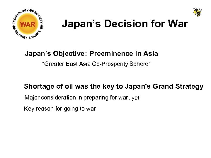 """Japan's Decision for War Japan's Objective: Preeminence in Asia """"Greater East Asia Co-Prosperity Sphere"""""""