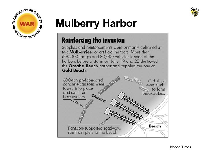 Mulberry Harbor Nando Times