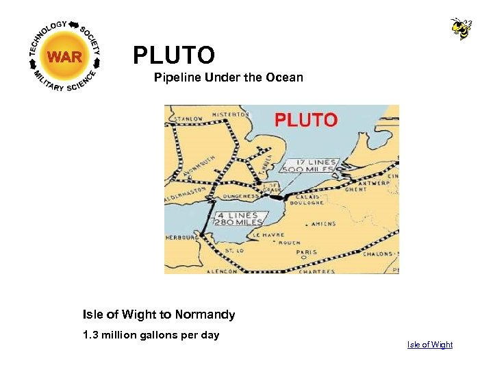 PLUTO Pipeline Under the Ocean Isle of Wight to Normandy 1. 3 million gallons