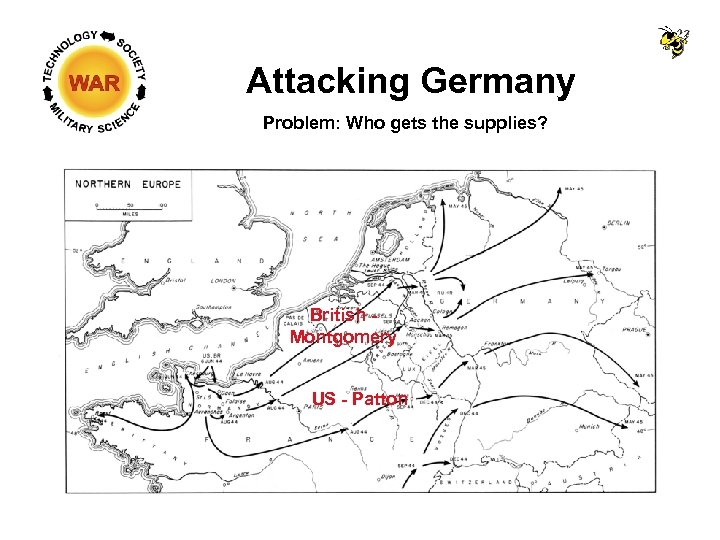 Attacking Germany Problem: Who gets the supplies? British Montgomery US - Patton