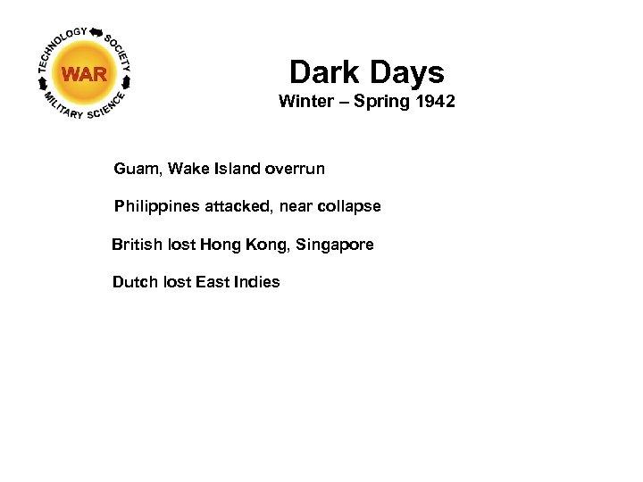 Dark Days Winter – Spring 1942 Guam, Wake Island overrun Philippines attacked, near collapse