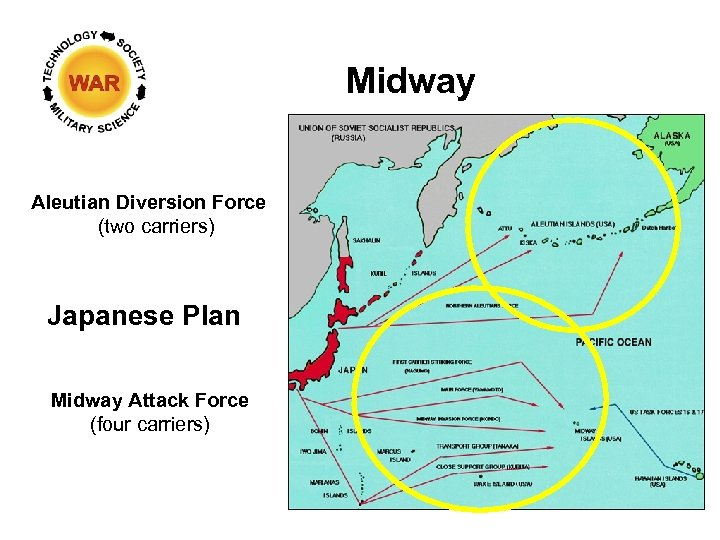 Midway Aleutian Diversion Force (two carriers) Japanese Plan Midway Attack Force (four carriers)
