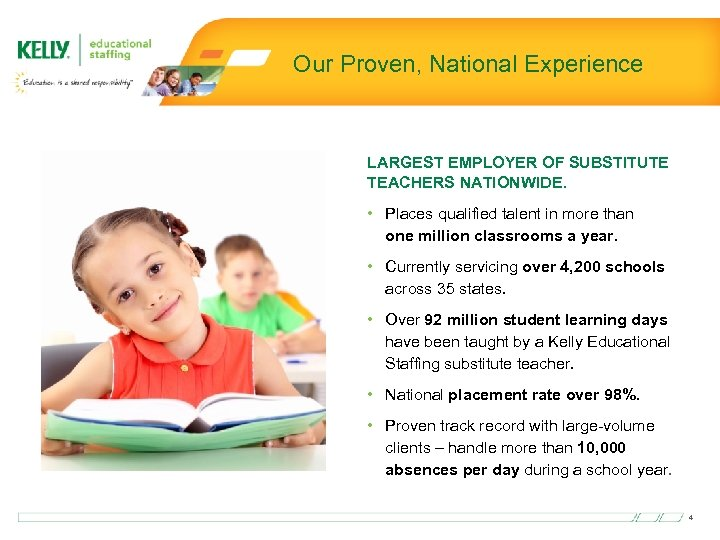 Our Proven, National Experience LARGEST EMPLOYER OF SUBSTITUTE TEACHERS NATIONWIDE. • Places qualified talent