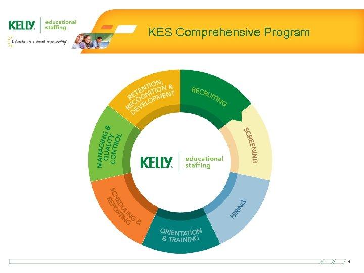 KES Comprehensive Program 5