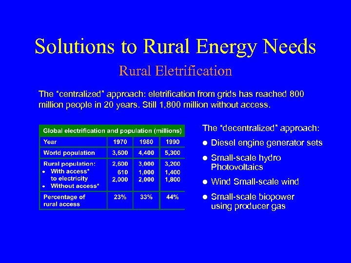 """Solutions to Rural Energy Needs Rural Eletrification The """"centralized"""" approach: eletrification from grids has"""