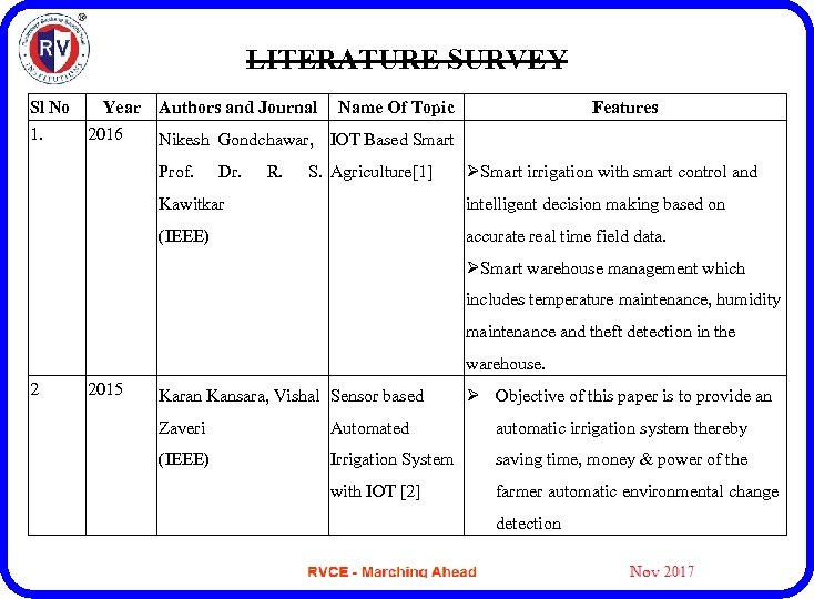 LITERATURE SURVEY Sl No 1. Year 2016 Authors and Journal Name Of Topic Features