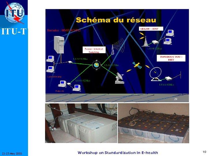 ITU-T 23 -25 May 2003 Workshop on Standardization in E-health 10