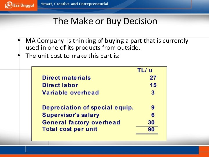 The Make or Buy Decision • MA Company is thinking of buying a part