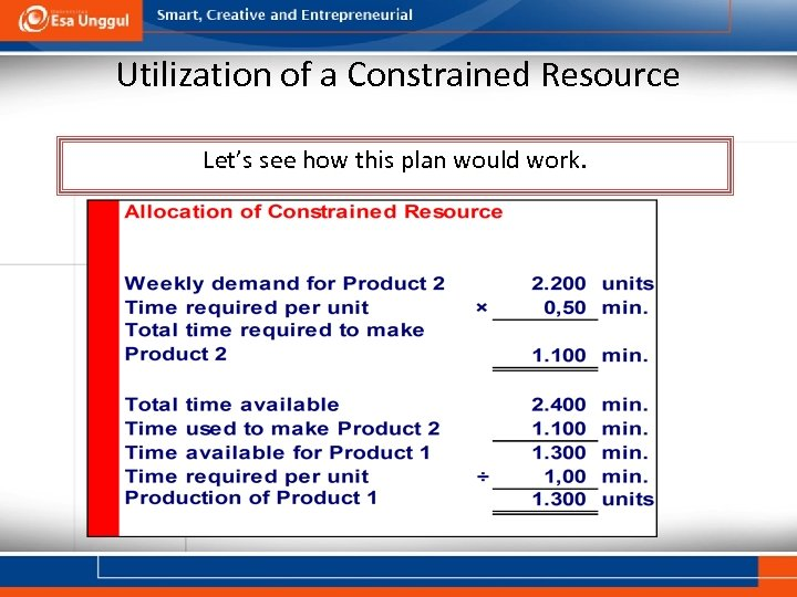 Utilization of a Constrained Resource Let's see how this plan would work.