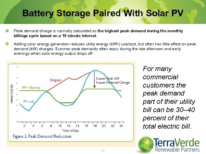 Battery Storage Paired With Solar PV Peak demand charge is normally calculated as the