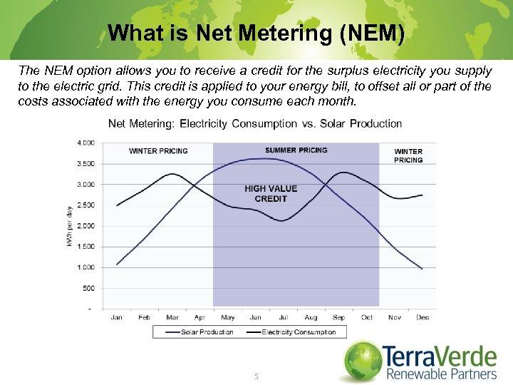 What is Net Metering (NEM) The NEM option allows you to receive a credit