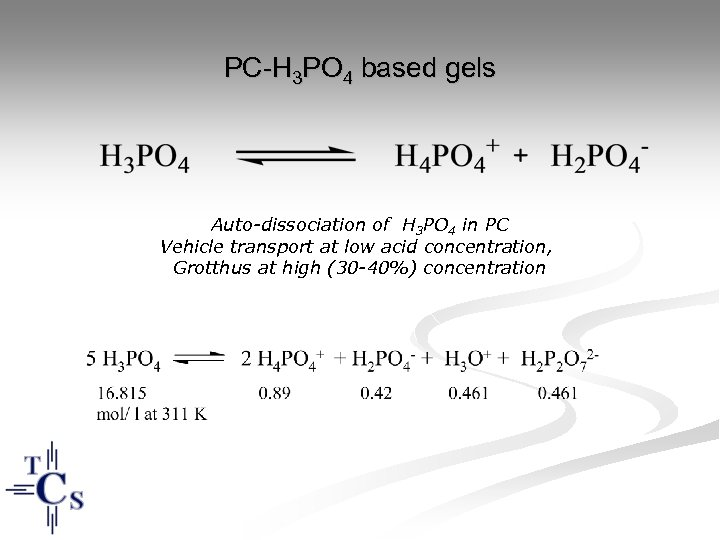 PC-H 3 PO 4 based gels Auto-dissociation of H 3 PO 4 in PC