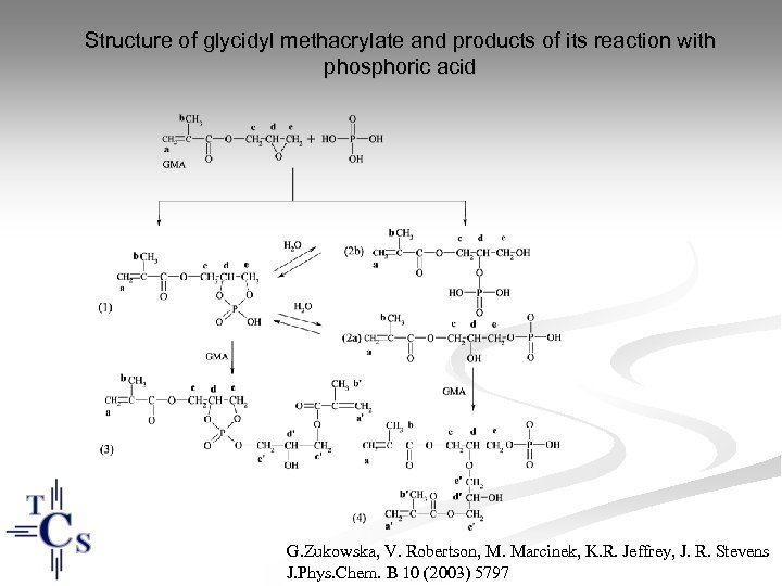 Structure of glycidyl methacrylate and products of its reaction with phosphoric acid G. Zukowska,