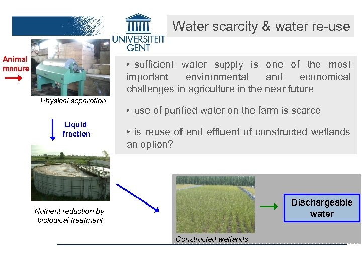 Water scarcity & water re-use Animal manure ‣ sufficient water supply is one of