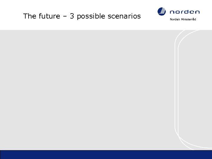 The future – 3 possible scenarios Nordisk Ministerråd