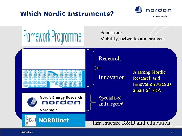 Which Nordic Instruments? Nordisk Ministerråd Education: Mobility, networks and projects Research Innovation Nordic Energy