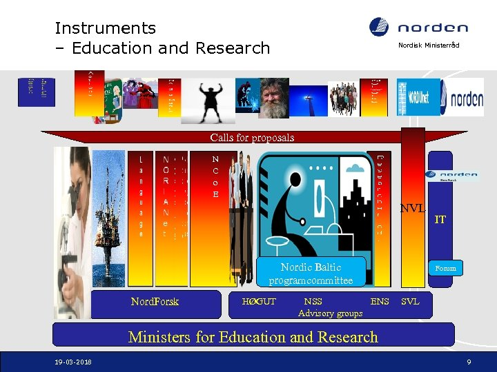 Instruments – Education and Research Nordisk Ministerråd Calls for proposals N C o E