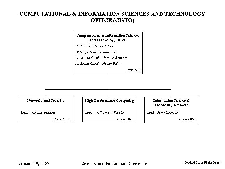 COMPUTATIONAL & INFORMATION SCIENCES AND TECHNOLOGY OFFICE (CISTO) Computational & Information Sciences and Technology