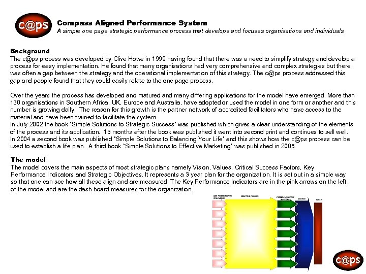Compass Aligned Performance System A simple one page strategic performance process that develops and