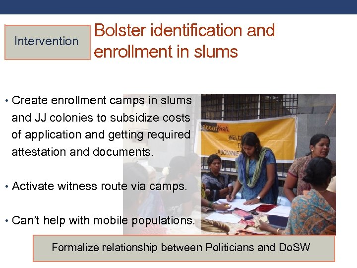 Intervention Bolster identification and enrollment in slums • Create enrollment camps in slums and