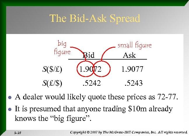 The Bid-Ask Spread big figure small figure Bid Ask S($/£) l 1. 9077 S(£/$)