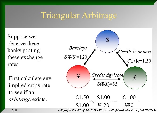 Triangular Arbitrage Suppose we observe these banks posting these exchange rates. First calculate any