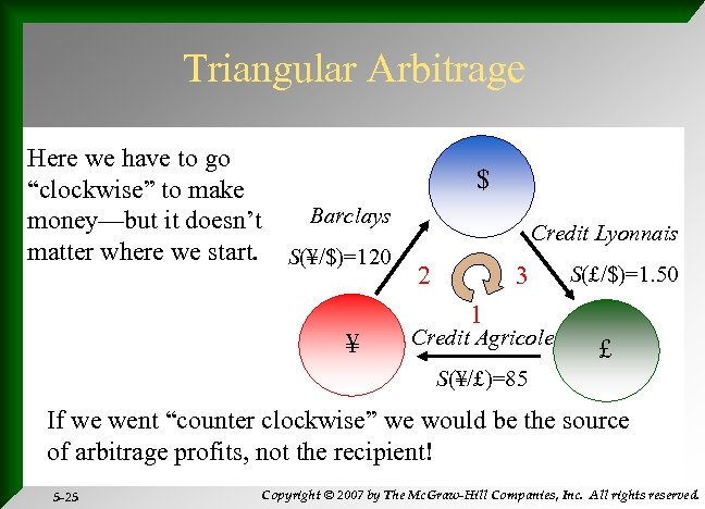 """Triangular Arbitrage Here we have to go """"clockwise"""" to make Barclays money—but it doesn't"""