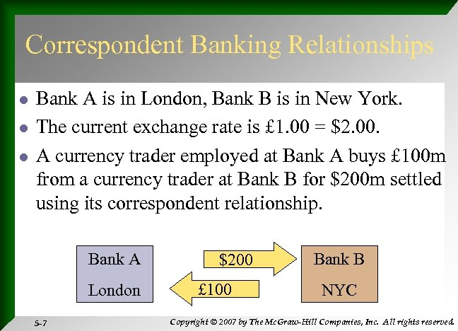 Correspondent Banking Relationships l l l Bank A is in London, Bank B is