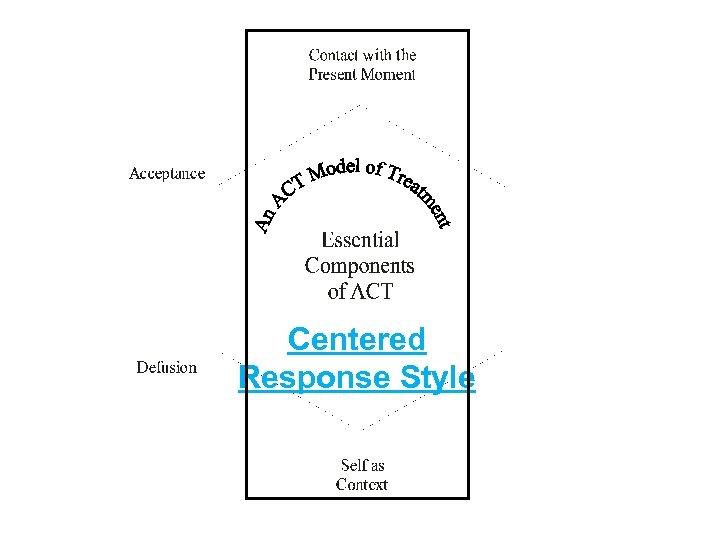 Centered Response Style