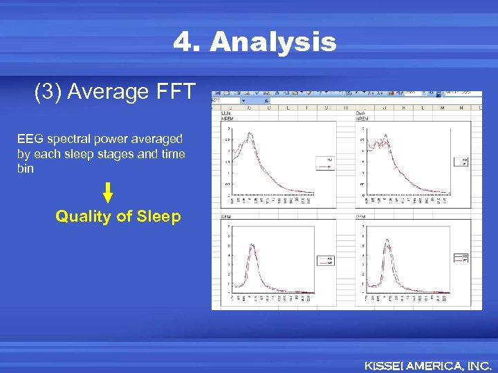 4. Analysis (3) Average FFT EEG spectral power averaged by each sleep stages and