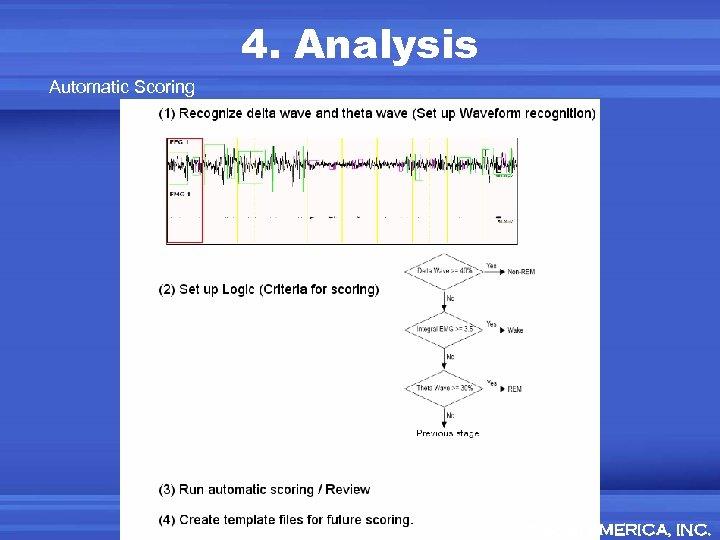 4. Analysis Automatic Scoring KISSEI AMERICA, INC.