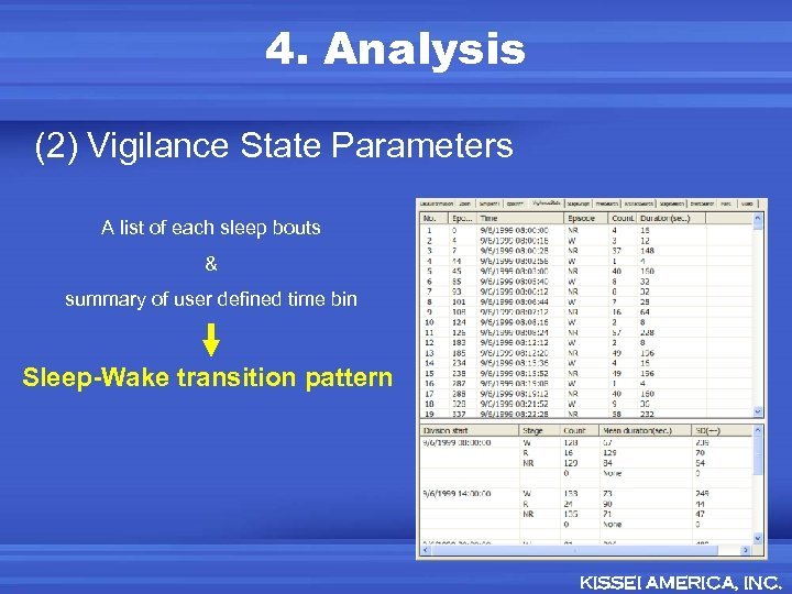 4. Analysis (2) Vigilance State Parameters A list of each sleep bouts & summary
