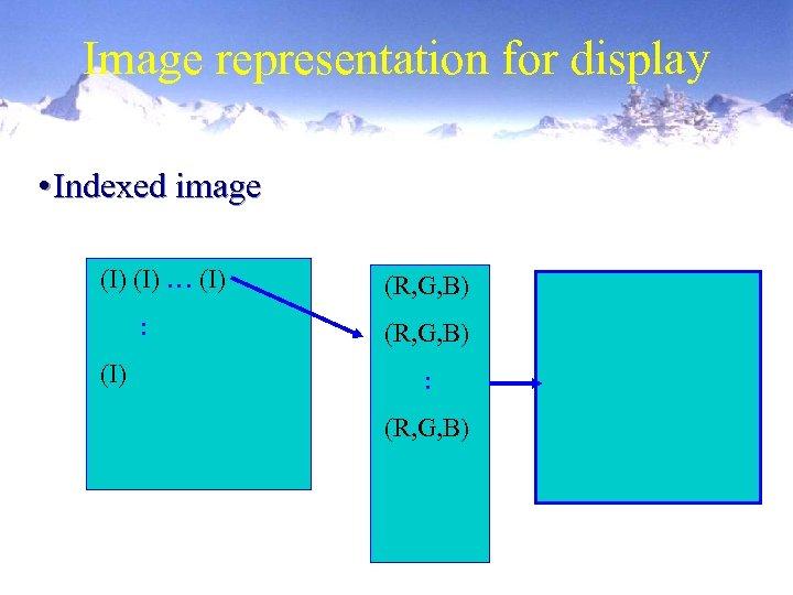 Image representation for display • Indexed image (I) … (I) : (I) (R, G,