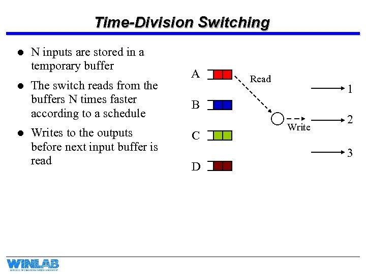 Time-Division Switching l l l N inputs are stored in a temporary buffer The