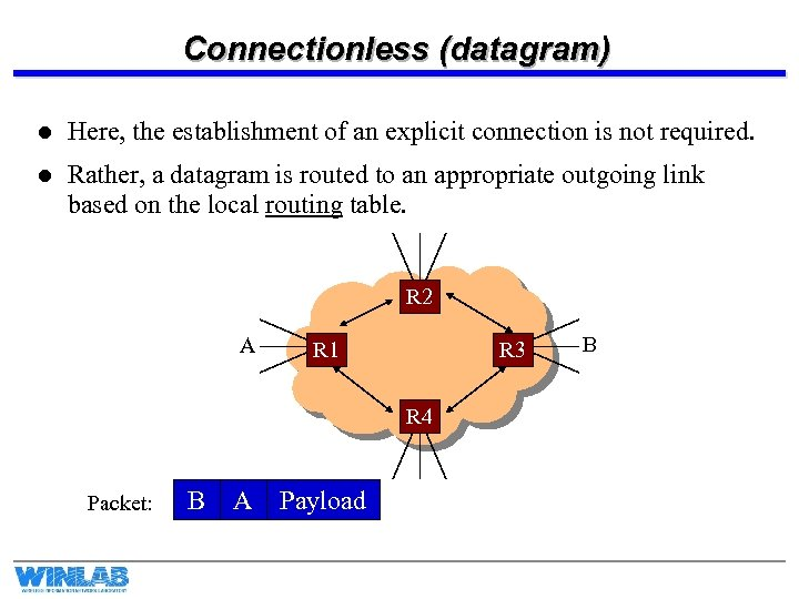 Connectionless (datagram) l Here, the establishment of an explicit connection is not required. l
