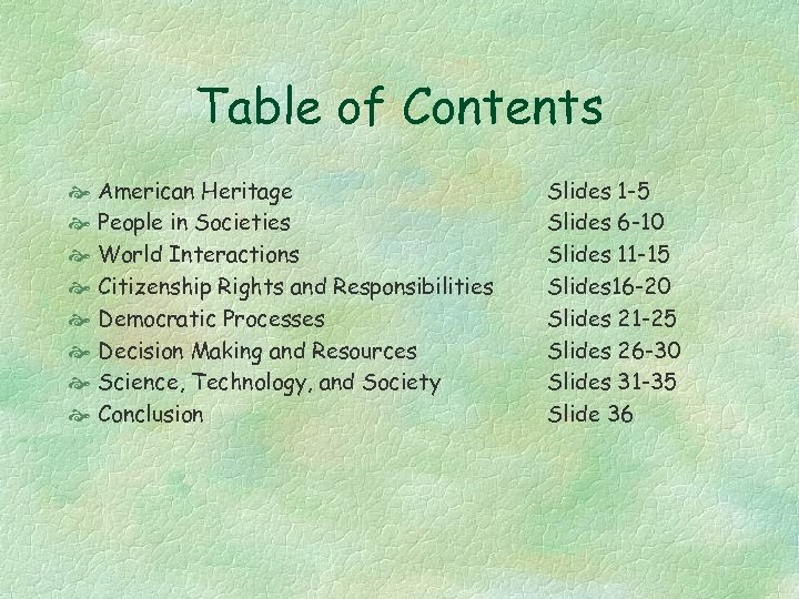 Table of Contents American Heritage People in Societies World Interactions Citizenship Rights and Responsibilities