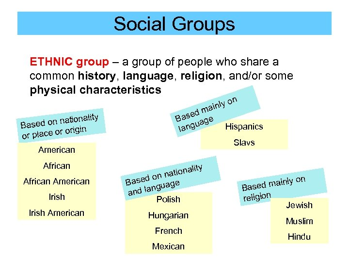 Social Groups ETHNIC group – a group of people who share a common history,