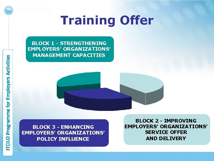 Training Offer BLOCK 1 - STRENGTHENING EMPLOYERS' ORGANIZATIONS' MANAGEMENT CAPACITIES BLOCK 3 - ENHANCING