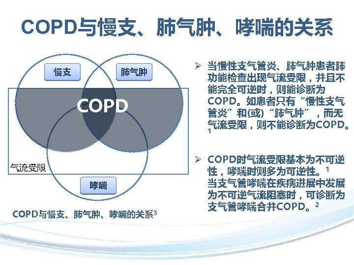 """COPD与慢支、肺气肿、哮喘的关系 慢支 肺气肿 COPD Ø 当慢性支气管炎、肺气肿患者肺 功能检查出现气流受限,并且不 能完全可逆时,则能诊断为 COPD。如患者只有""""慢性支气 管炎""""和(或)""""肺气肿"""",而无 气流受限,则不能诊断为COPD。 1 气流受限 哮喘"""