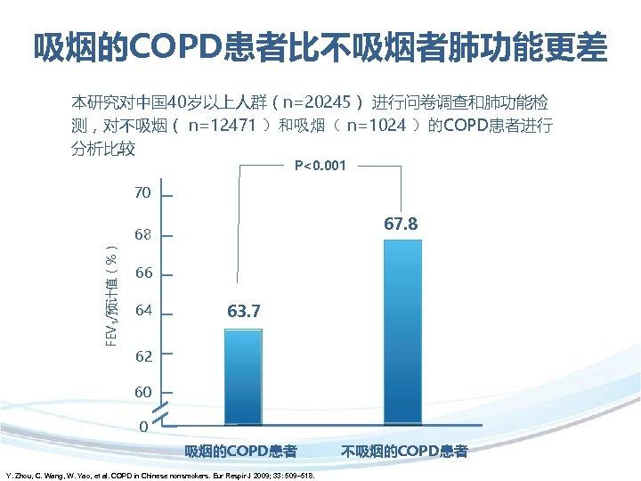 吸烟的COPD患者比不吸烟者肺功能更差 本研究对中国 40岁以上人群(n=20245) 进行问卷调查和肺功能检 测,对不吸烟( n=12471 )和吸烟( n=1024 )的COPD患者进行 分析比较 P<0. 001 FEV 1/预计值(%)