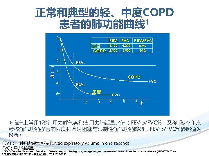 正常和典型的轻、中度COPD 患者的肺功能曲线 1 Ø临床上常用 1秒钟用力呼气容积占用力肺活量比值(FEV 1. 0/FVC%,又称 1秒率)来 考核通气功能损害的程度和鉴别阻塞与限制性通气功能障碍,FEV 1. 0/FVC%参照值为 80%2 FEV 1:一秒用力呼气容积(Forced