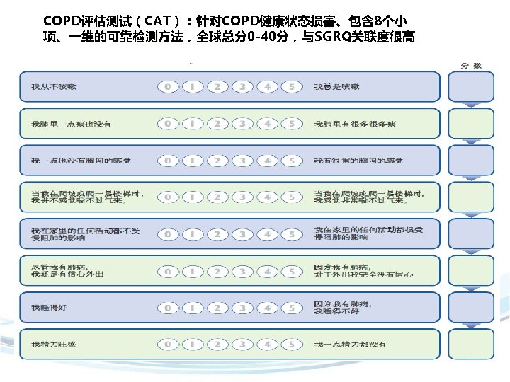 COPD评估测试(CAT):针对COPD健康状态损害、包含 8个小 项、一维的可靠检测方法,全球总分0 -40分,与SGRQ关联度很高 Global strategy for the diagnosis, management, and prevention of COPD.