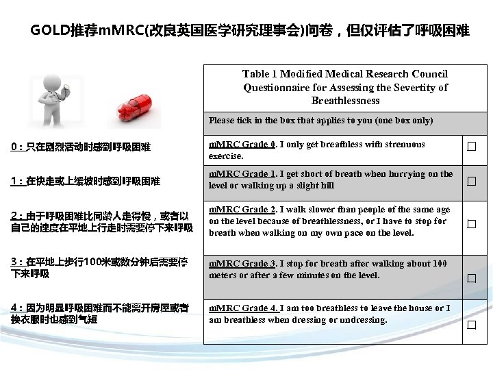 GOLD推荐m. MRC(改良英国医学研究理事会)问卷,但仅评估了呼吸困难 Table 1 Modified Medical Research Council Questionnaire for Assessing the Severtity of