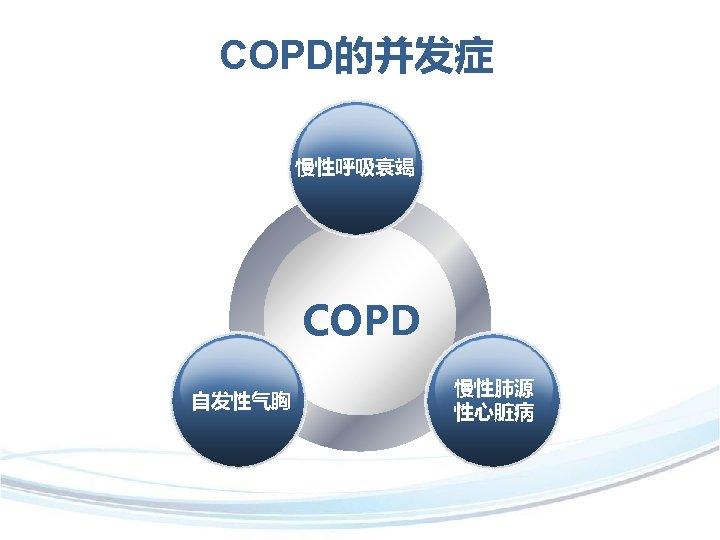 COPD的并发症 慢性呼吸衰竭 COPD 自发性气胸 慢性肺源 性心脏病
